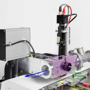 BioSAXS Sample changer robot- description of the exposure head - Arinax Scientific Instrumentation